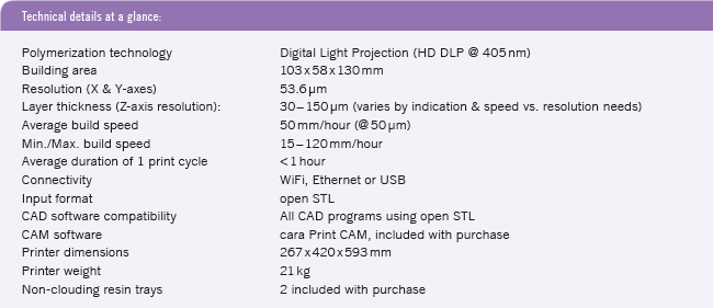 cara Print 4.0 - Technical details